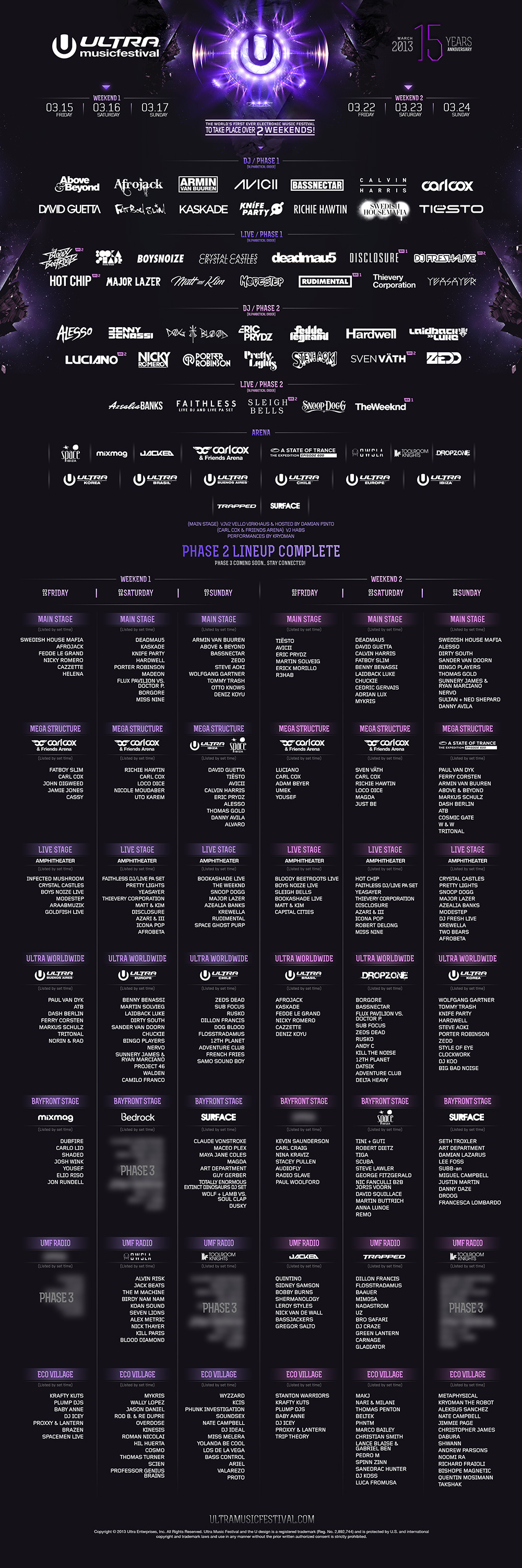Ultra 2013 Line up (phase 2)